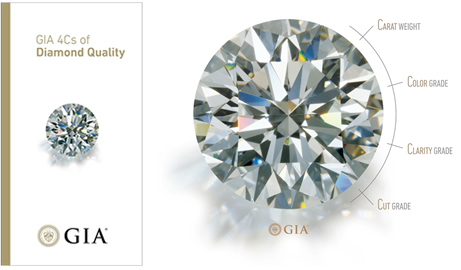 GIA Diamonds