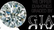 Gemological Institute of America (GIA)